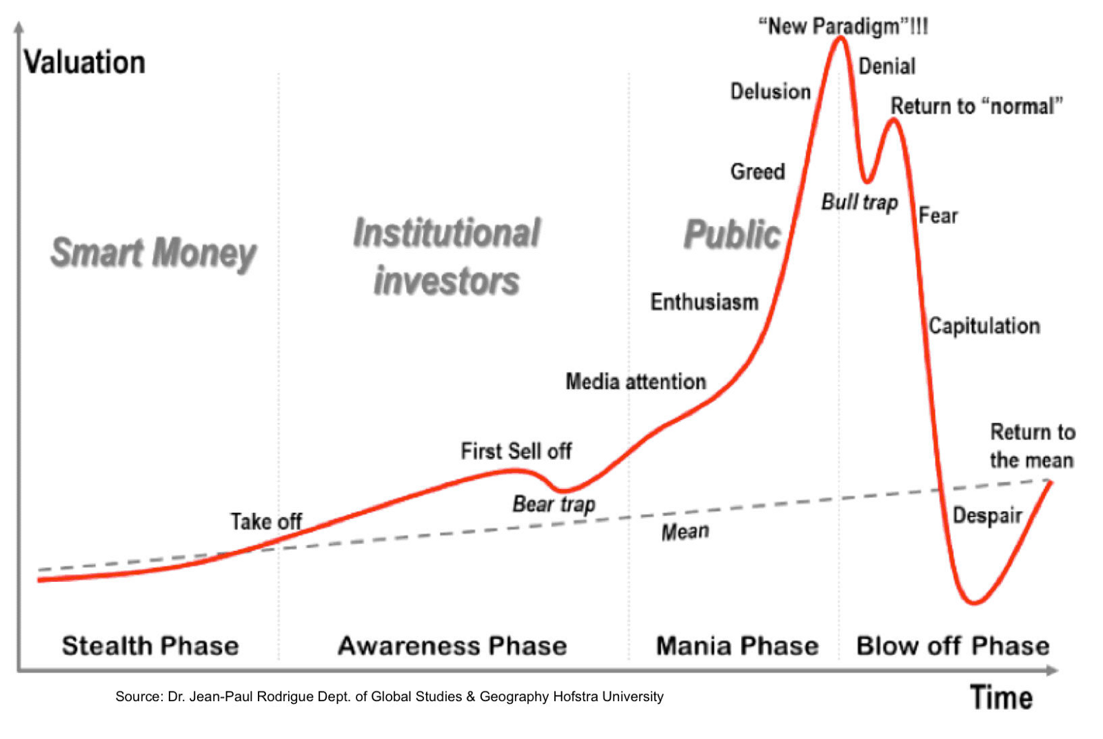 is it too late to buy cryptocurrency