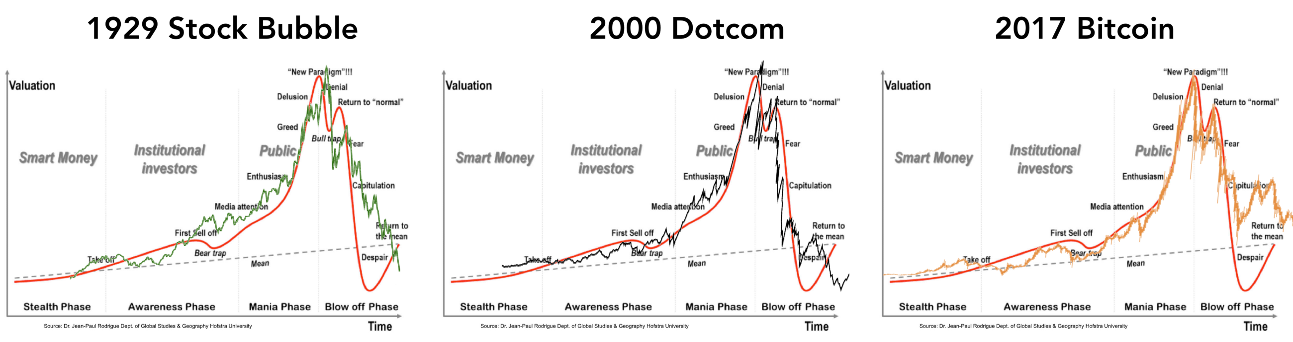 too late to invest in cryptocurrency